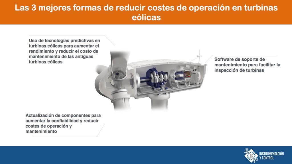 Reducir costes de operación en turbinas eólicas 2