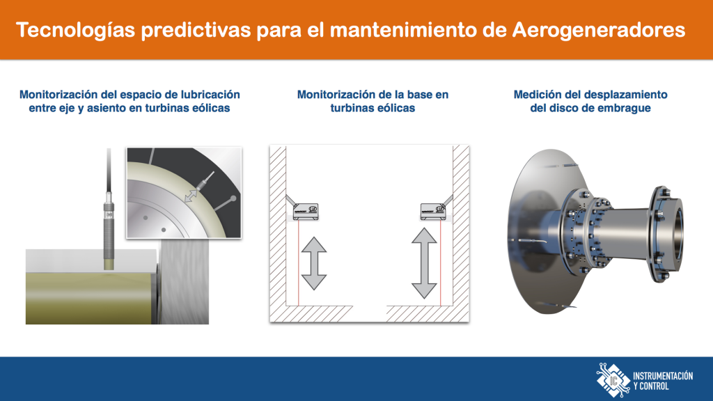 Tecnologías predictivas para el mantenimiento de Aerogeneradores 1