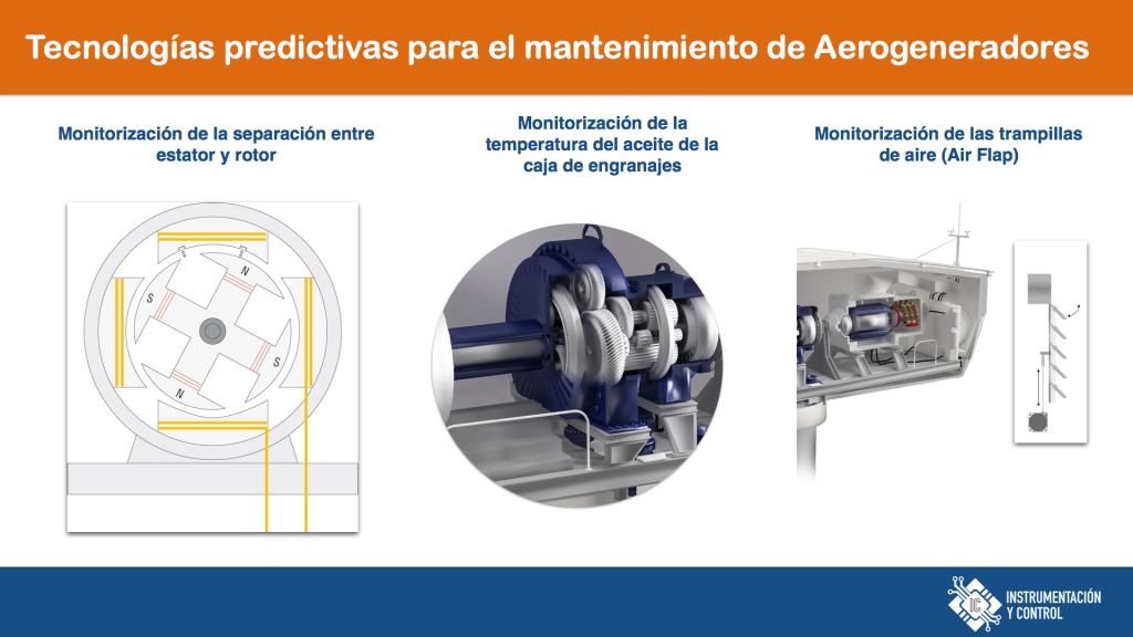 Tecnologías predictivas para el mantenimiento de Aerogeneradores 2