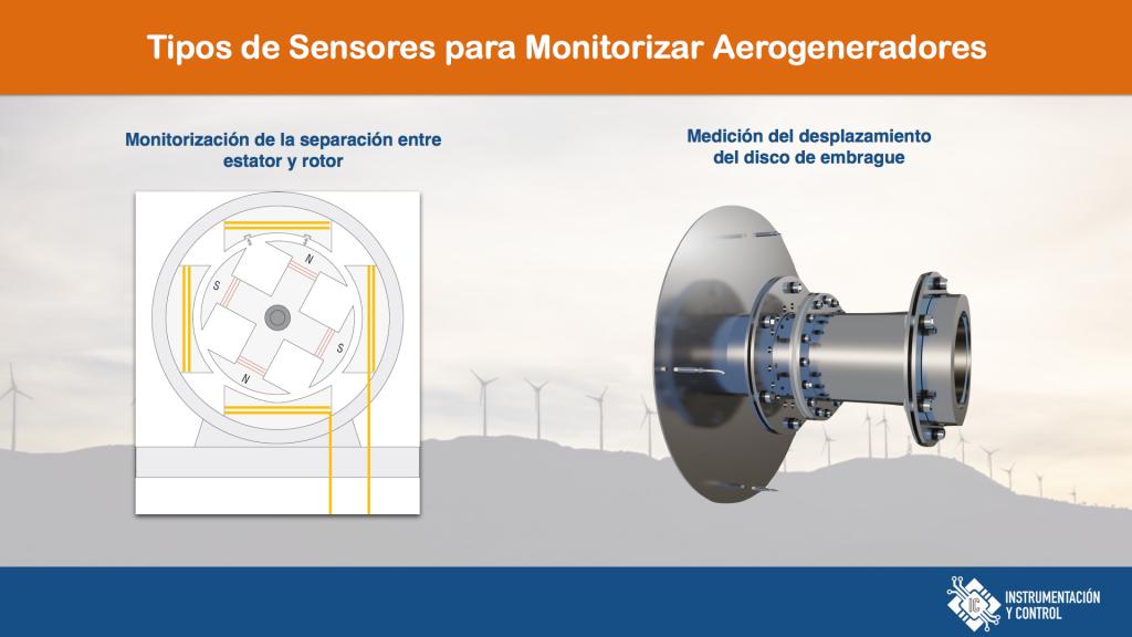 Tipos de sensores para monitorizar aerogeneradores 2