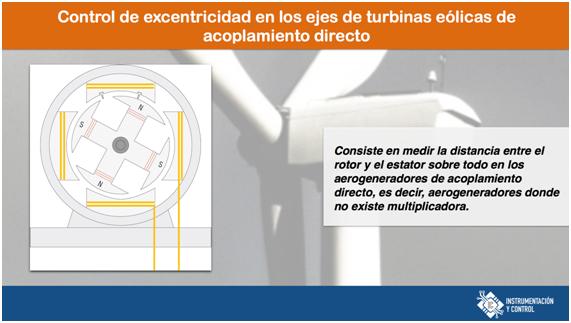 Control de excentricidad en los ejes de turbinas eólicas 2